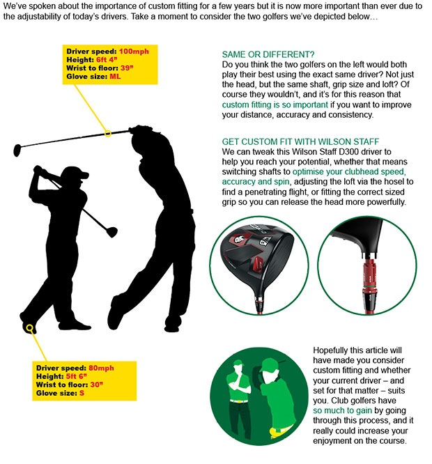 Wilson Staff Driver Article
