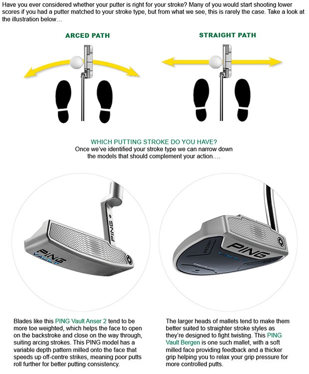 PING Putter Article